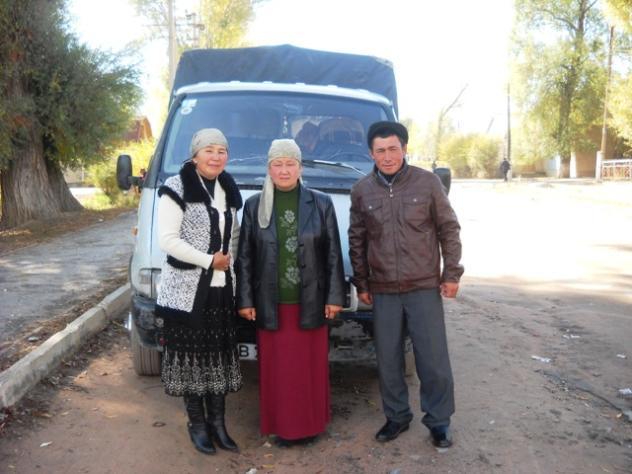 Karypjan's Group