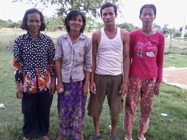 Makara's Group
